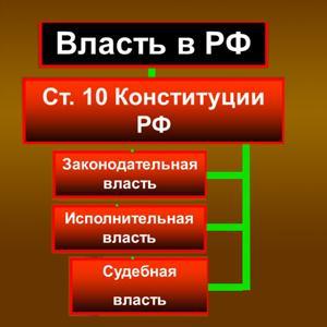 Органы власти Волгореченска