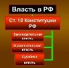 Органы власти в Волгореченске